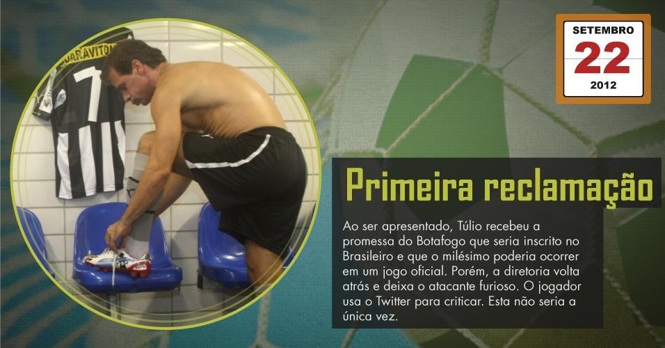 Ao ser apresentado, Túlio recebeu a promessa do Botafogo que seria inscrito no Brasileiro e que o milésimo poderia ocorrer em um jogo oficial. Porém, a diretoria volta atrás e deixa o atacante furioso. O jogador usa o Twitter para criticar. Esta não seria a única vez.