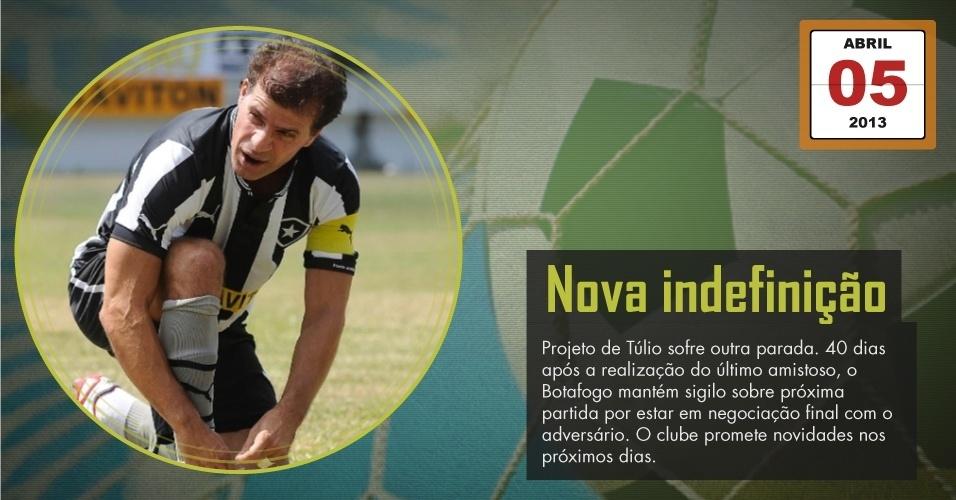 Projeto de Túlio sofre outra parada. 40 dias após a realização do último amistoso, o Botafogo mantém sigilo sobre a próxima partida por estar em fase final de negociação com o adversário. O clube promete novidade nos próximos dias