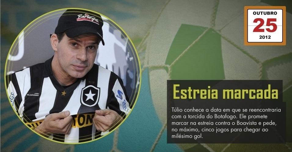Túlio conhece a data em que se reencontraria com a torcida do Botafogo. Ele promete marcar na estreia contra o Boavista e pede, no máximo, cinco jogos para chegar ao milésimo.
