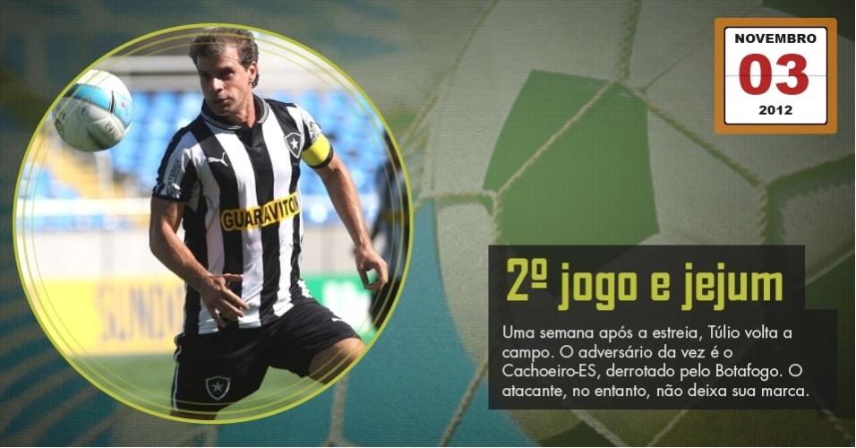 Uma semana após a estreia, Túlio volta a campo. O adversário da vez é o Cachoeiro-ES, derrotado pelo Botafogo. O atacante, no entanto, não deixa sua marca.