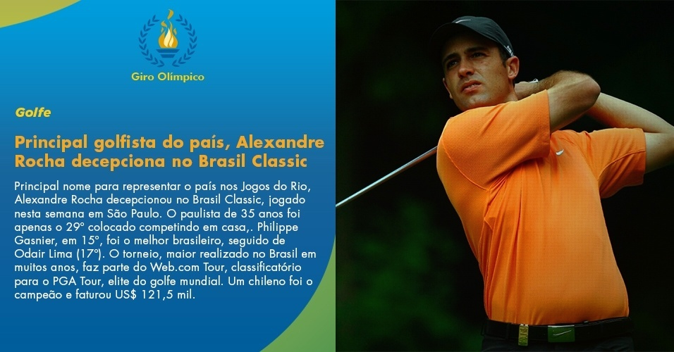 Principal golfista do país, Alexandre Rocha decepciona no Brasil Classic