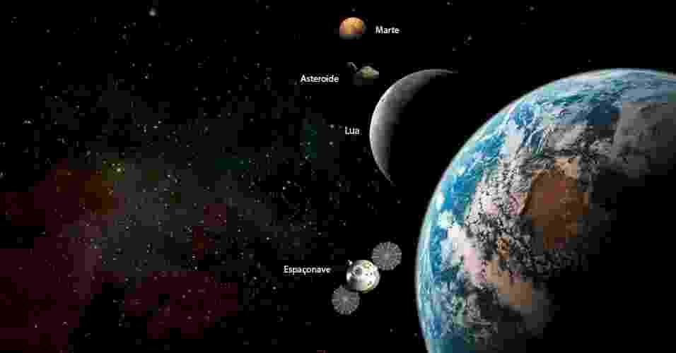 """8.abr.2013 - A Nasa deve receber uma verba de US$ 100 milhões (cerca de R$ 200 milhões) para dar início à construção de uma nave robô que rebocará um asteroide para a órbita da Lua, segundo o senador norte-americano Bill Nelson. A intenção de deixar o asteroide em órbita estável ao redor do satélite é criar postos tripulados e permanentes no espaço até 2025, para que astronautas consigam um posto para """"desenvolver formas de viajar até Marte"""", além de """"atividades de mineração e pesquisas sobre formas de desviar asteroides em rota de colisão com a Terra"""", afirma nota do democrata - Nasa"""