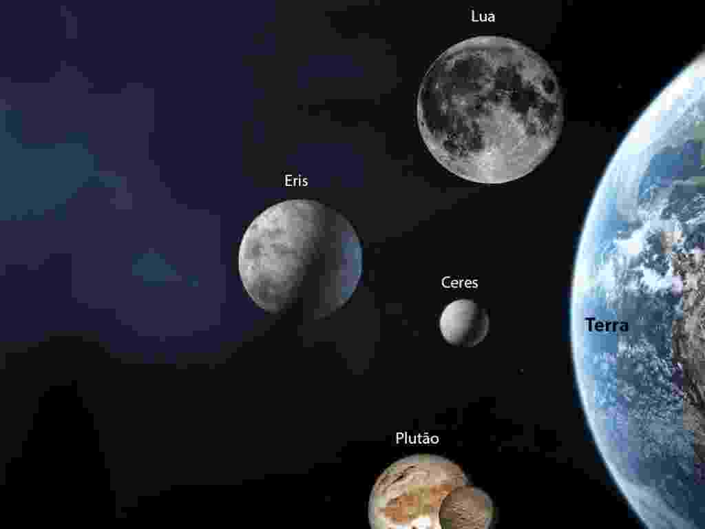"""9.abr.2013 - Desde que Mike Brown, pesquisador do Instituto de Tecnologia da Califórnia (Caltech, na sigla em inglês), nos Estados Unidos, anunciou ter descoberto um corpo rochoso maior e mais distante do que Plutão em 2003, os astrônomos passaram a suspeitar do status do nono planeta do Sistema Solar. Mesmo ganhando do diâmetro de Plutão por apenas 20 quilômetros, Eris era menor do que a Lua para ser considerado um planeta, além de estar muito próximo do cinturão de asteroides de Kuiper. Foi, então, que a União Internacional Astronômica (IAU, na sigla em inglês) acabou com a polêmica ao criar a categoria """"planeta-anão"""" para descrever corpos celestes bastante massivos (o suficiente para que a própria gravidade possa """"moldá-lo"""" em uma forma esférica), mas que são menores que Mercúrio e com muitos objetos próximos de sua órbita. Eris, Ceres e Plutão foram os primeiros a inaugurar o novo termo, ainda em 2006. Acima, concepção artística compara os tamanhos da Terra e da Lua com os primeiros planetas-anões descritos pela IAU - Nasa"""
