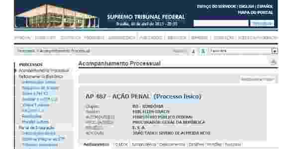 Imagem do site do STF mostra a ação penal 487, cujo réu só é identificado pelas iniciais E.S.A. - Reprodução