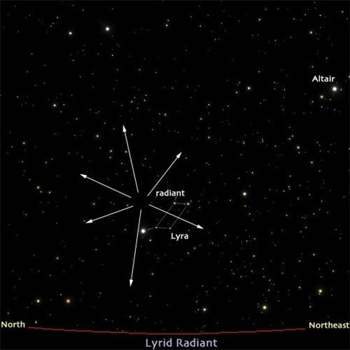 19.abr.2013 - Representação indica local que deve ser observado no céu para achar a chuva de meteoros Lirídeas, que acontece na segunda metade de abril. O auge será às 3h do dia 22 de abril. Por causa da rotação da Terra, essa visão é igual para praticamente todos os locais do hemisfério Sul. A linha vermelha em toda a parte inferior da imagem representa o horizonte, à esquerda deve estar o Norte e, à direita, o Nordeste. Tente achar um ponto brilhante no céu, será Altair,  estrela mais brilhante constelação da Águia e a 12ª estrela mais brilhante no céu noturno. A constelação de Lira está abaixo, à esquerda