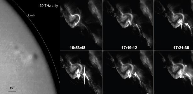 Observações feitas na frequência do infravermelho médio e distante detectaram, pela primeira vez, intenso brilho no disco do Sol; descoberta que pode inaugurar uma nova fase nas pesquisas do astro - Kaufmann et Al.