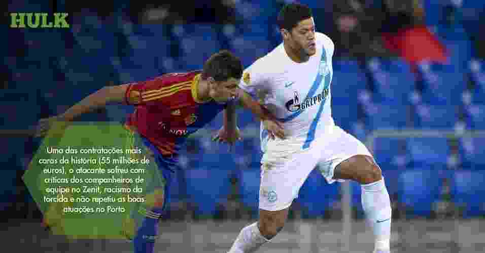 c80dce3f92 Fotos  Decepções no futebol europeu - 17 05 2013 - UOL Esporte