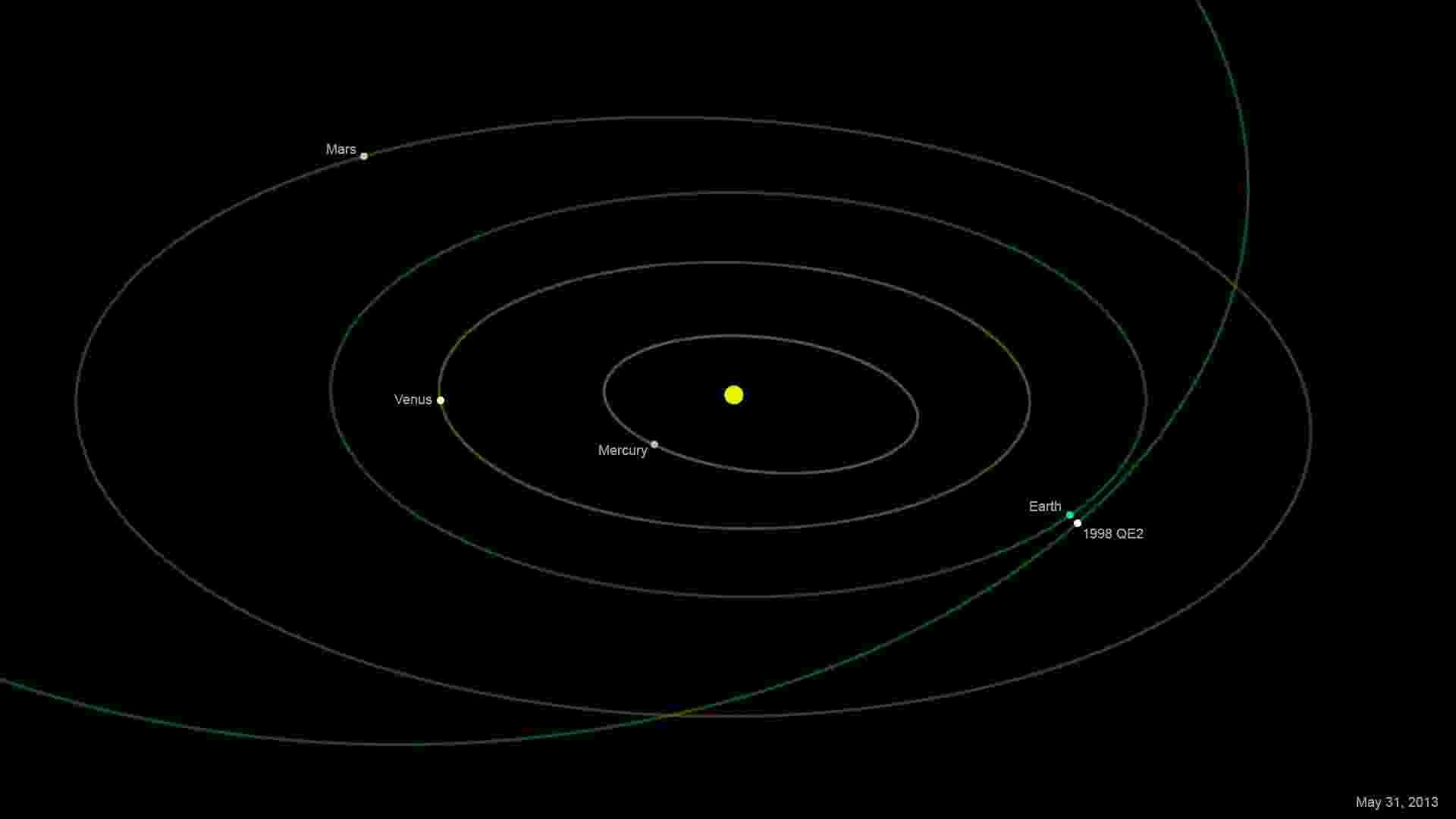 17.mai.2013 - Asteroide 1998 QE2 com 2,7 quilômetros de comprimento passará a 5,8 milhões de quiômetros da Terra em 31 de maio de 2013 - Nasa/JPL-Caltech