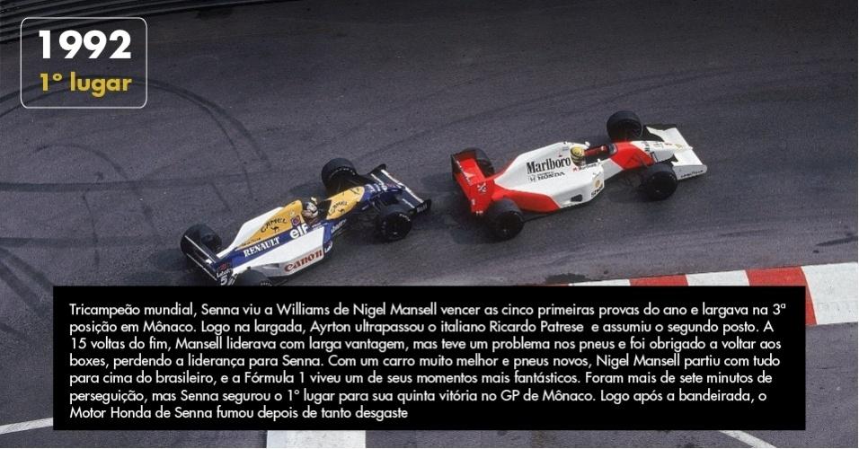 A 15 voltas do fim, Mansell liderava com larga vantagem, mas teve um problema nos pneus e foi obrigado a voltar aos boxes, perdendo a liderança para Senna, que venceu a prova