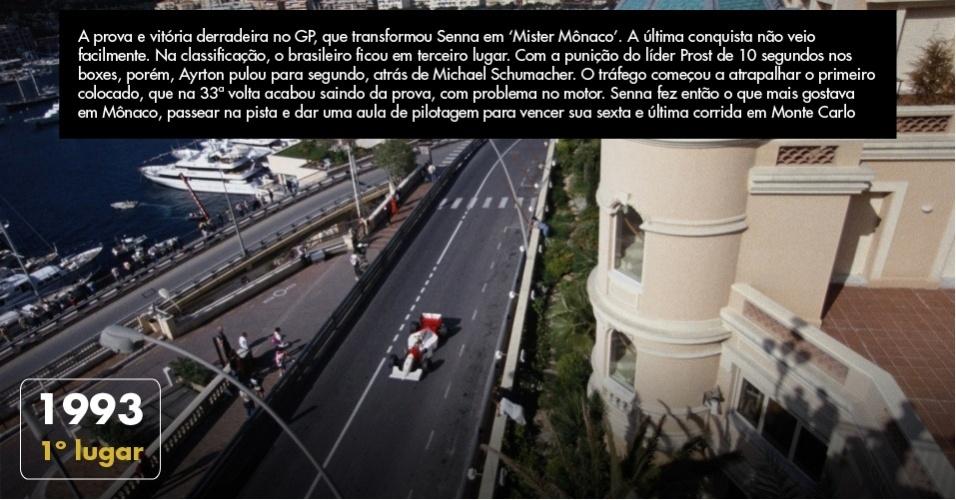 A prova e vitória derradeira no GP, que transformou Senna em ?Mister Mônaco?