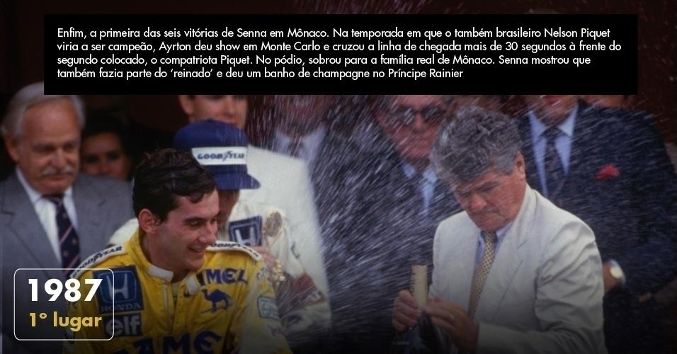 Enfim, a primeira das seis vitórias de Senna em Mônaco. Na temporada em que o também brasileiro Nelson Piquet viria a ser campeão, Ayrton deu show em Monte Carlo e cruzou a linha de chegada mais de 30 segundos à frente do segundo colocado, o compatriota Piquet. No pódio, sobrou para a família real de Mônaco. Senna mostrou que também fazia parte do 'reinado' e deu um banho de champagne no Príncipe Rainier