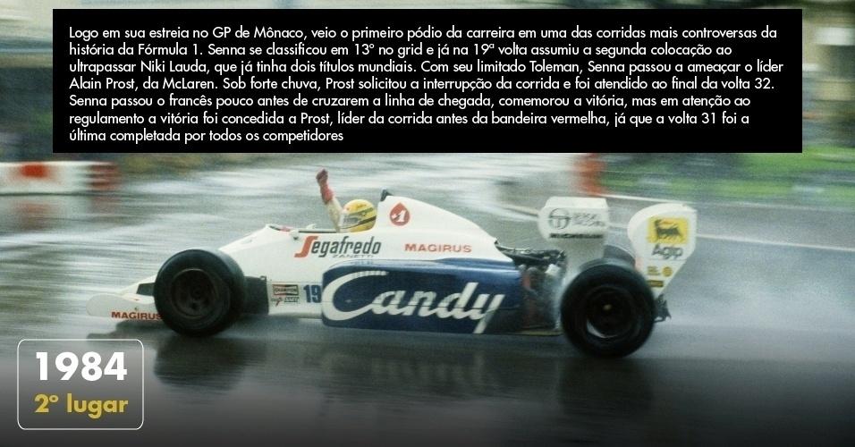 Logo em sua estreia no GP de Mônaco, veio o primeiro pódio da carreira em uma das corridas mais controversas da história da Fórmula 1. Senna estava prestes a superar o líder Alain Prost quando a corrida foi interrompida pela forte chuva, a uma volta do fim