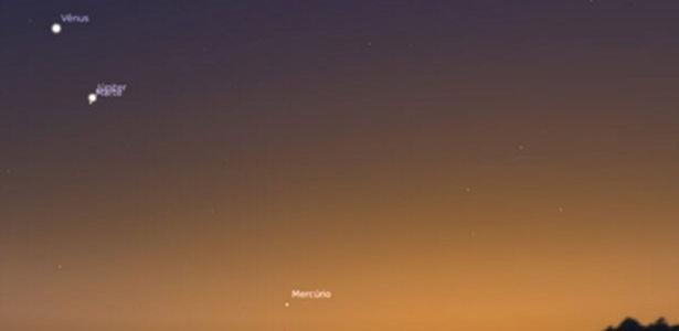 A partir do dia 20 os cinco planetas vizinhos ao sudoeste da Terra poderão ser vistos no céu