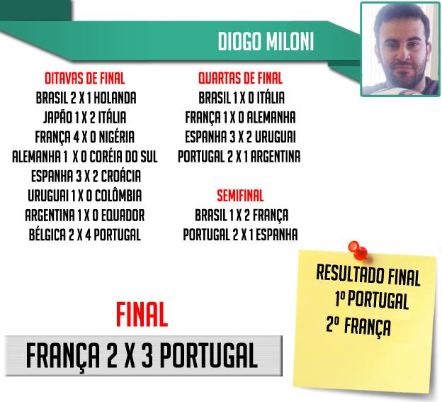Diogo Miloni_bolao