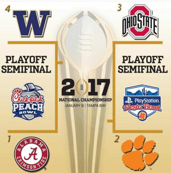 NCAAPLayoffsSemifinals2016