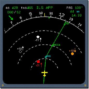 - 09 TCAS Tcas EU Flysafe FlySafe Project Public domain  - Veja o que as tragédias aéreas ensinaram para aumentar segurança dos aviões