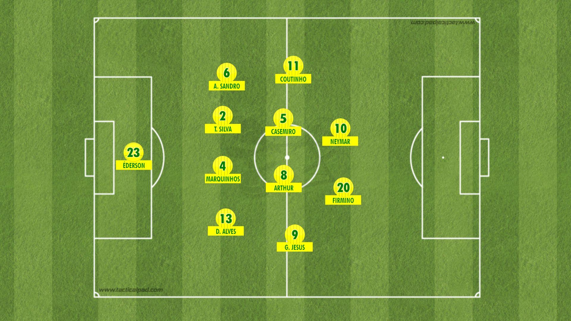 Brasil Joga Futebol Humilde E Completa Tres Jogos Sem Vitoria