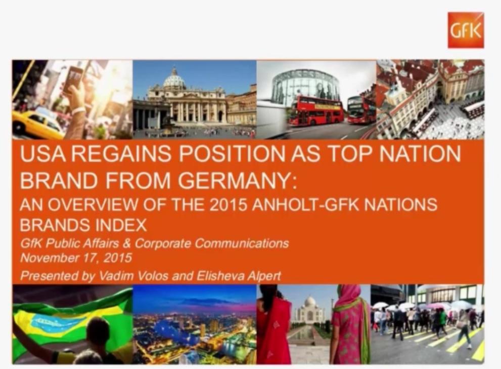 Relatório sobre a imagem internacional de 50 países do mundo