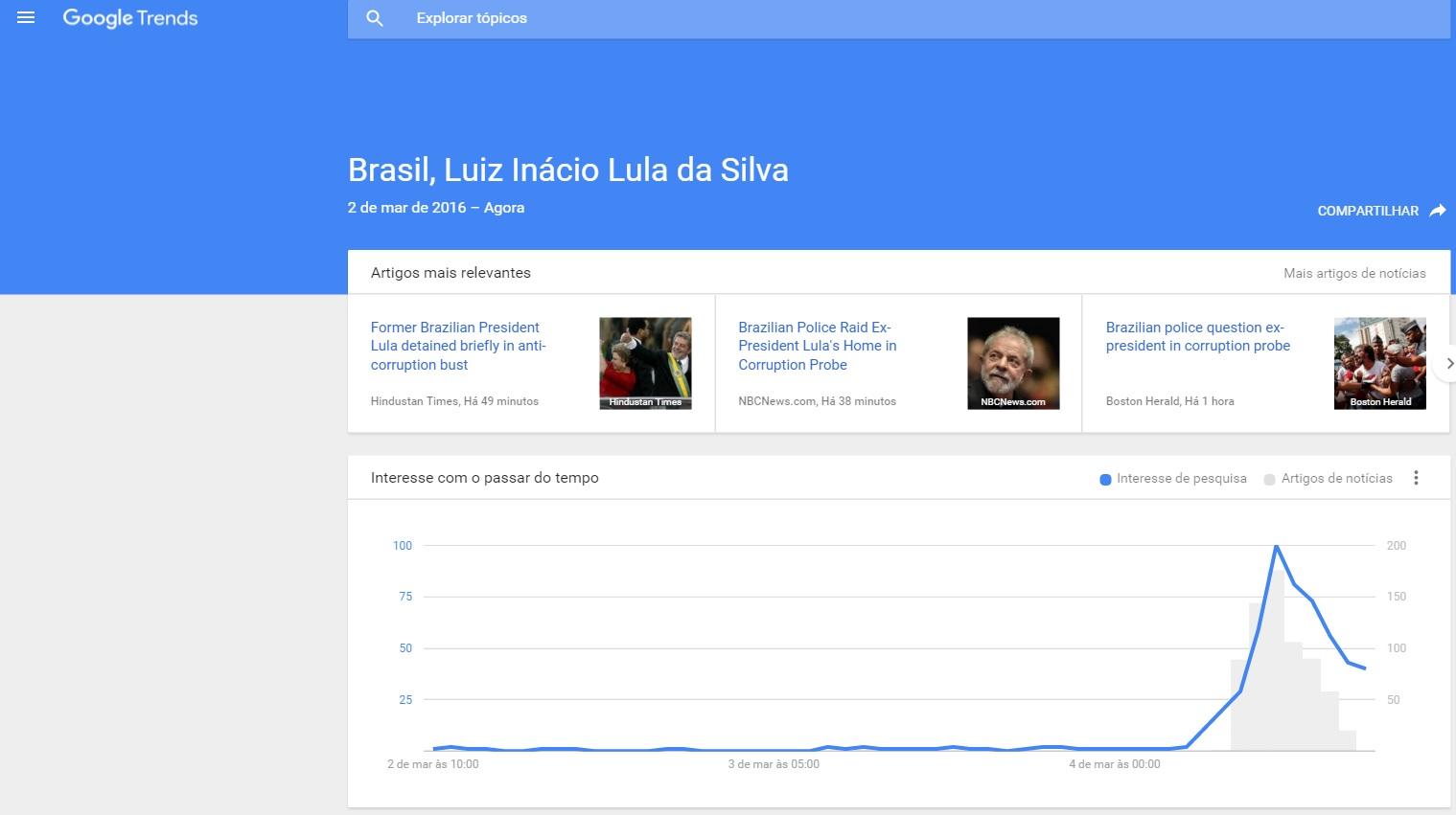 Notícias internacionais sobre investigação relacionada ao ex-presidente Lula chegaram ao topo do Google Trends