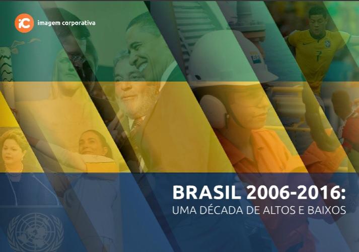 Imagem internacional do Brasil passou de 81% positiva a 85% negativa em sete anos