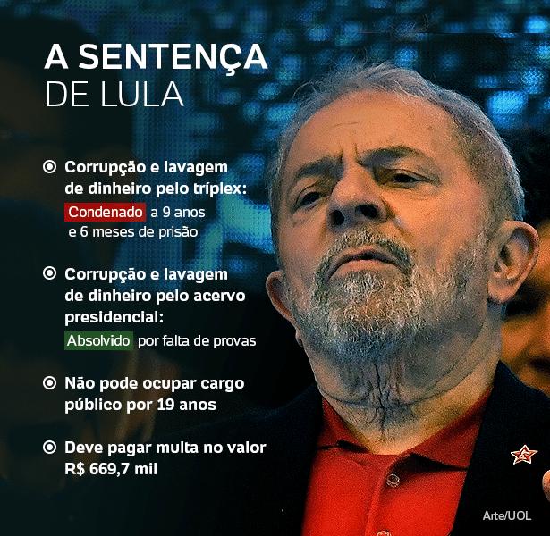 Resultado de imagem para CONDENAÇÃO DE LULA É SINAL DE QUE JUSTIÇA ESTÁ FUNCIONANDO, DIZ TRANSPARÊNCIA INTERNACIONAL
