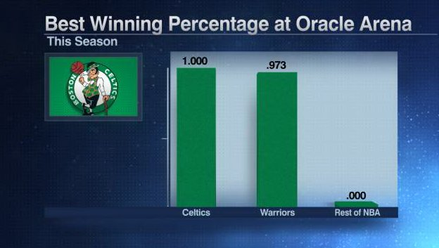 best winning percentage
