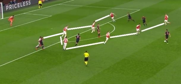 Flagrante da compactação de duas linhas de quatro do Arsenal negando profundidade ao Bayern de Guardiola.