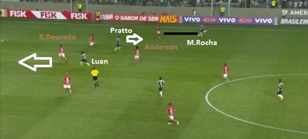 Flagrante da origem da jogada que terminou no pênalti de Rodrigo Dourado: Marcos Rocha não tem a pressão de Anderson e aciona Luan às costas da defesa, no espaço deixado por Pratto.