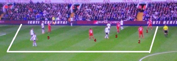 Flagrante da pressão do Liverpool no campo de ataque em cobrança de lateral do rival - cinco jogadores em um curto espaço de campo para estreitar a saída de bola.