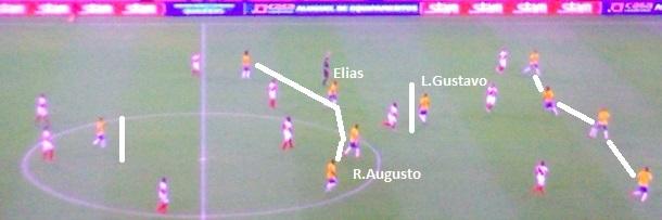 Flagrante do 4-1-4-1 com a entrada de Renato Augusto com Elias mais avançado na articulação e Luiz Gustavo plantado à frente da defesa (reprodução TV Globo).