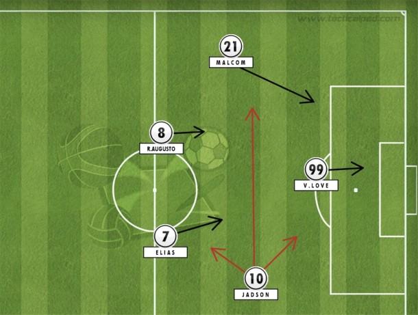 Jadson sai da direita, circula por todo o ataque às costas dos volantes adversários e cria superioridade numérica - movimentação que fazia a diferença para o Corinthians campeão brasileiro em 2015 (Tactical Pad).