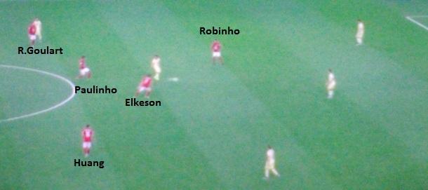Time de Felipão avança Paulinho para se juntar ao quarteto ofensivo que não contou com um Robinho aceso. Guangzhou deixou muitos espaços entre as intermediárias (reprodução Fox Sports).