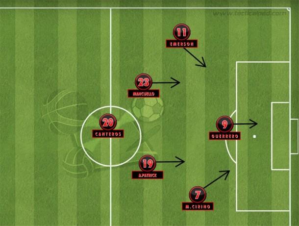 Com qualidade no passe do meio-campo, especialmente de Mancuello, e Cirino se juntando a Guerrero e Emerson na frente, o Flamengo melhorou a produção e chegou a virar o jogo no Castelão.  (Tactical Pad).