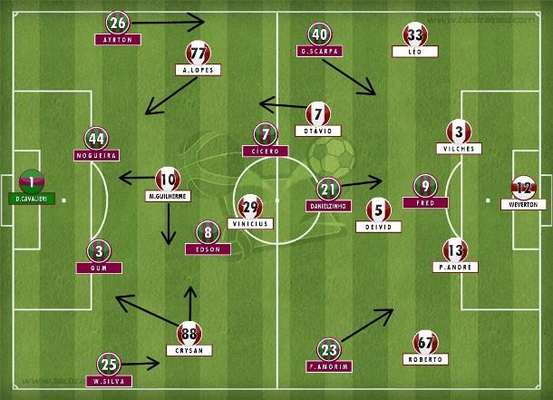 Com equipes completas, times no 4-2-3-1 com propostas semelhantes. A diferença era Fred, referência pouco móvel na frente. No Atlético, destaque para Vinicius como meia central.