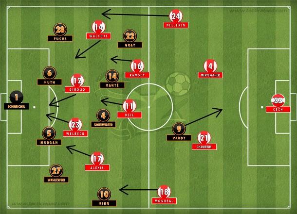 Leicester não resistiu com um homem a menos e Walcott e Welbeck a mais no ataque do Arsenal. Abafa e virada (Tactical Pad).