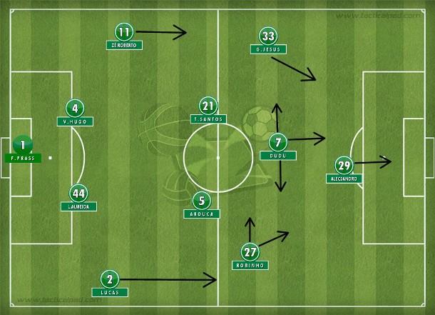 Palmeiras de Marcelo Oliveira é vertical e tem Dudu livre circulando por todo o ataque e Robinho partindo da direita para armar o time que começa 2016 com a última linha defensiva melhor posicionada (Tactical Pad).