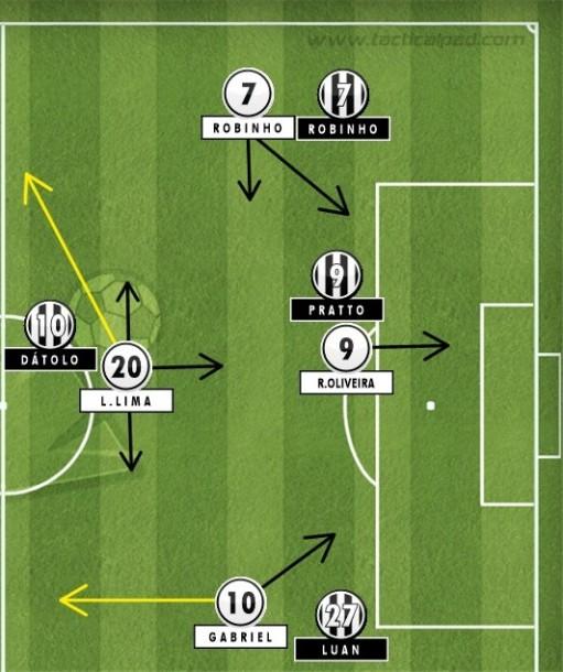 Santos ou Atlético-MG? Em qualquer um, Robinho deve jogar solto pelo lado direito, cortando para dentro e procurando o centroavante. Mas também sacrificando Lucas Lima ou Dátolo na recomposição pela esquerda (Tactical Pad).