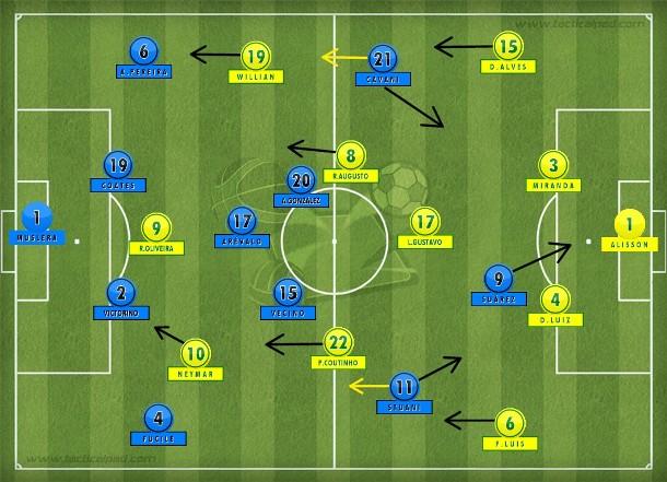 Uruguai repaginado num 4-1-4-1 foi mais equilibrado no segundo tempo e poderia ter virado na falha de David Luiz que Suárez não aproveitou. As substituições de Dunga não surtiram efeito (Tactical Pad).
