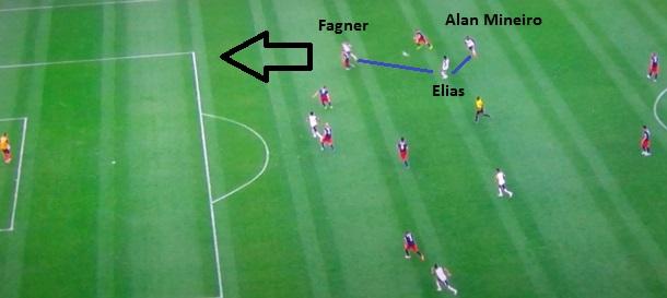 Alan Mineiro e Elias se aproximam e atraem a marcação, Fagner ultrapassa às costas da defesa. Jogada letal do Corinthians de Tite (reprodução Premiere).