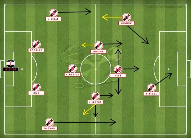 O Vasco do bicampeonato: sólido na execução do 4-3-1-2 que varia para duas linhas de quatro sem a bola para liberar Nenê. Equipe armada ainda em 2015 por Jorginho (Tactical Pad).