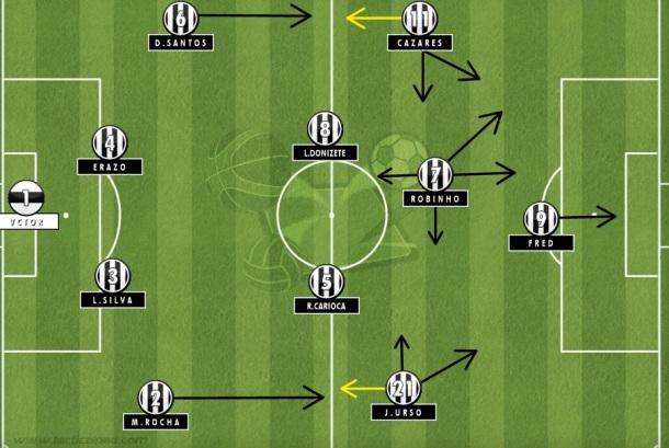 Com todos disponíveis - exceto Luan, que ainda ficará bom tempo de fora - um possível Atlético Mineiro com Fred teria Robinho e Cazares alternando no centro e pela esquerda e Junior Urso completando o quarteto que alimenta o novo centroavante (Tactical Pad).