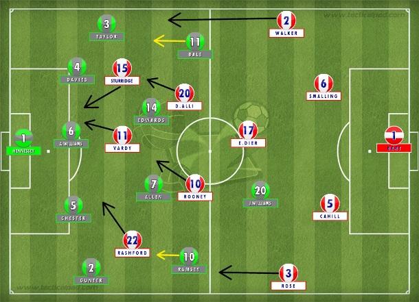No final não havia mais tática ou estratégia, só a necessidade da Inglaterra com formação ultraofensiva empurrando o rival até virar o placar (Tactical Pad).