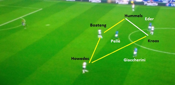 Flagrante da saída de bola alemã com Howedes e Hummels abertos, Boateng centralizado e Kroos recuando para criar superioridade numérica contra Pellè, Eder e Giaccherini e empurrar a Itália para o próprio campo (reprodução Sportv).