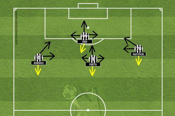 No 4-2-3-1 do Galo de Marcelo Oliveira, Robinho, Fred, Pratto e Maicosuel formam um quarteto ofensivo que se movimenta e colabora sem a bola para que ninguém fique sobrecarregado. Parecia improvável, mas funciona (Tactical Pad).
