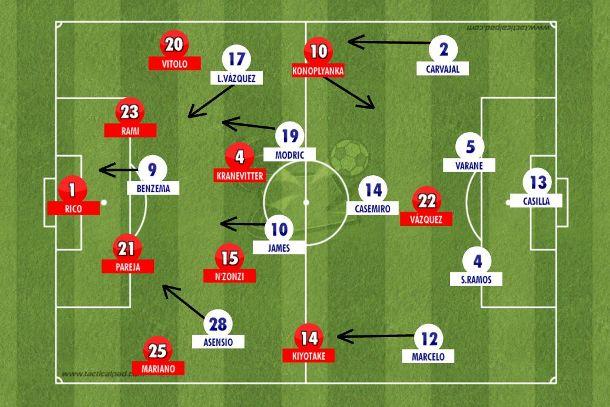 Na prorrogação, o Sevilla se fechou num 4-4-1 e o Real Madrid, com Modric, Benzema e James Rodríguez, ocupou o campo de ataque e garantiu o título da Supercopa da Europa com o golaço de Carvajal (Tactical Pad).