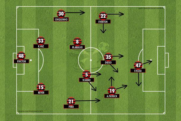 campinho_Flamengo_Santa_Cruz_Alan_Patrick