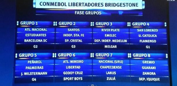 Libertadores sorteio 2017