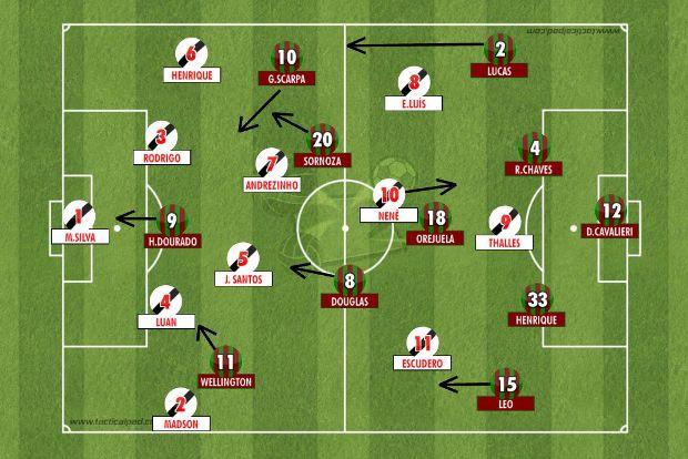 Fluminense foi envolvente com o quarteto Scarpa, Sornoza, Douglas e Wellington entre Orejuela e Henrique Dourado e aproveitou os muitos espaços deixados por um Vasco envelhecido e sem intensidade para executar o plano de jogo de Cristóvão Borges (Tactical Pad).