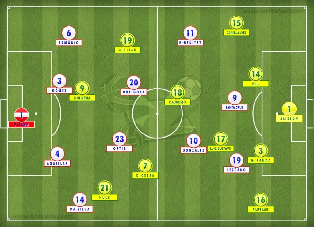 06. paraguai x brasil 29.03.16_+HULK, FERNANDINHO