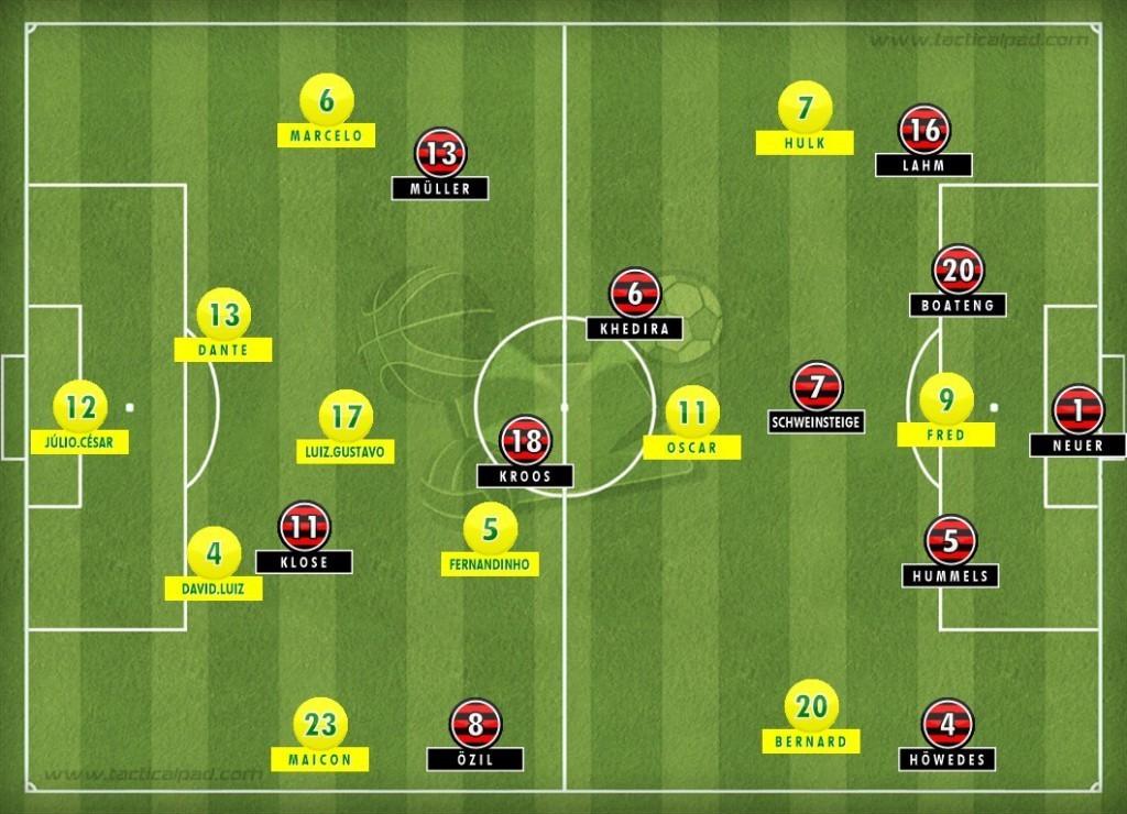 HISTÓRIA EM JOGO. Copa-14  Brasil 1 x 7 Alemanha - Blog do Mauro ... e55c7d1381680